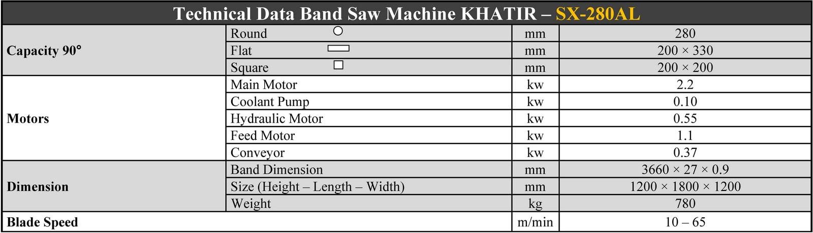 SX 280AL - مشخصات فنی دستگاه اره نواری بازویی تمام اتوماتیک خطیر