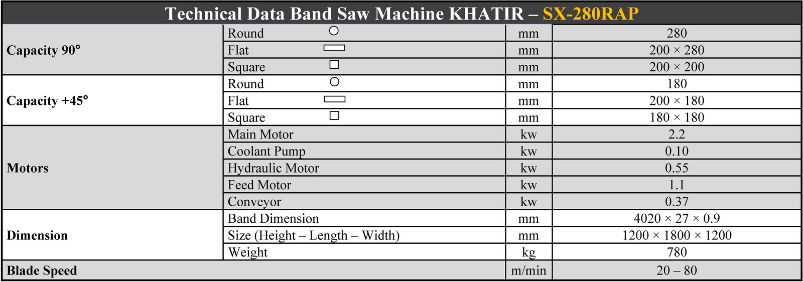 SX 280RAP - مشخصات فنی دستگاه اره نواری بازویی تمام اتوماتیک زاویه زن خطیر