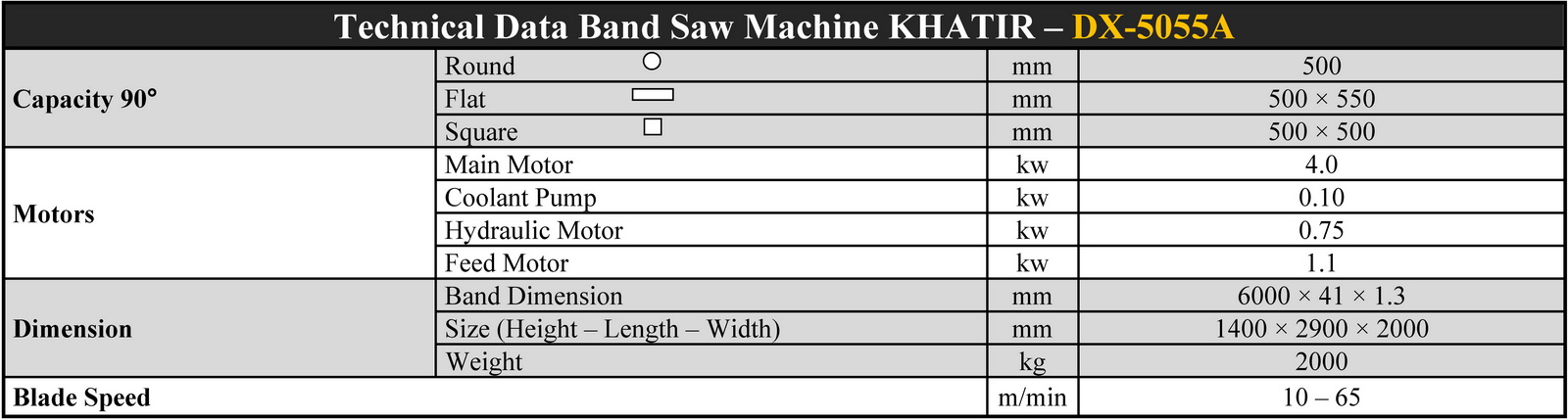 DX 5055A - مشخصات فنی دستگاه اره نواری دو ستون اتوماتیک خطیر