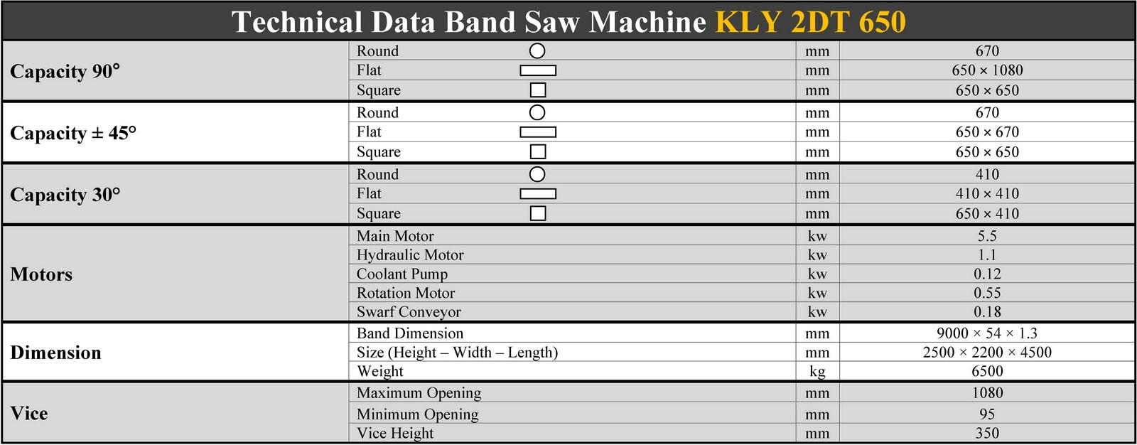 مشخصات فنی دستگاه اره نواری دوستونه دو طرف زاویه زن کسمک - KLY 2DT 650