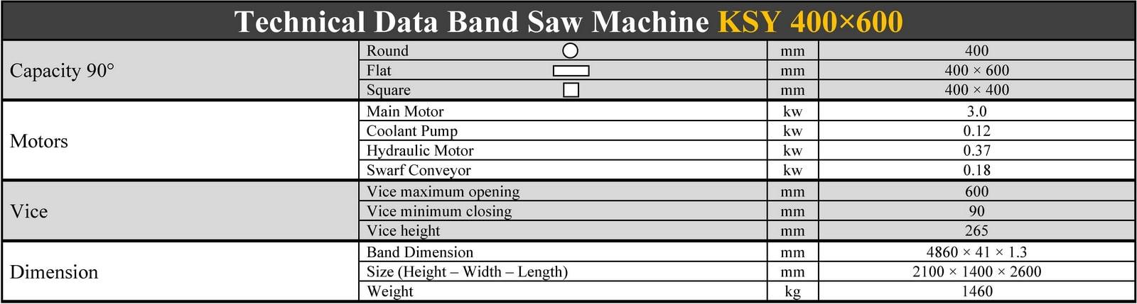 مشخصات فنی دستگاه اره نواری دو ستون نیمه اتوماتیک کسمک - KSY 400*600