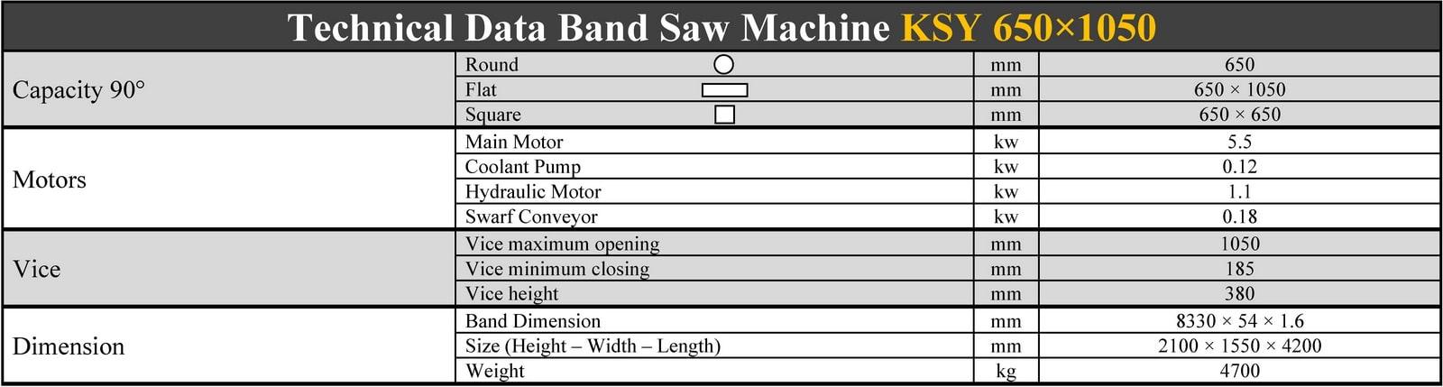 مشخصات فنی دستگاه اره نواری دو ستون نیمه اتوماتیک کسمک - KSY 650*1050