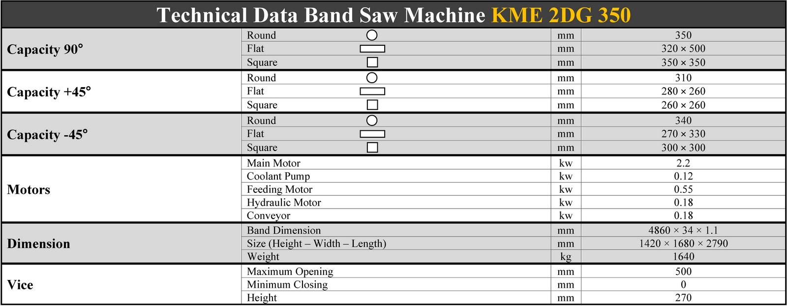 مشخصات فنی دستگاه اره نواری بازویی دو طرف زاویه زن اتوماتیک کسمک - KME 2DG 350