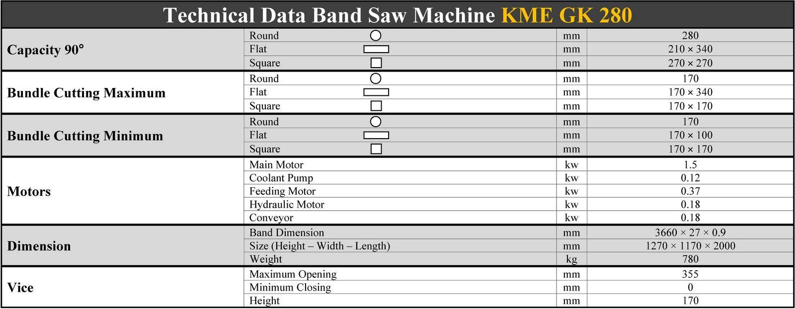 مشخصات فنی دستگاه اره نواری بازویی تمام اتوماتیک بندیل بر کسمک - KME GK 280