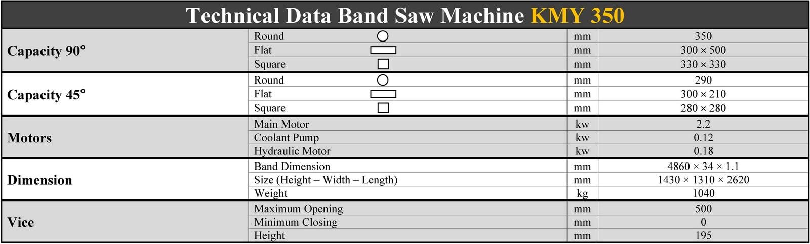 مشخصات فنی دستگاه اره نواری بازویی نیمه اتوماتیک کسمک - KMY 350