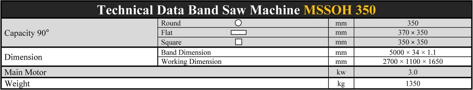 مشخصات فنی اره نواری تمام اتوماتیک گیره هیدرولیک 350 - MSSOH 350