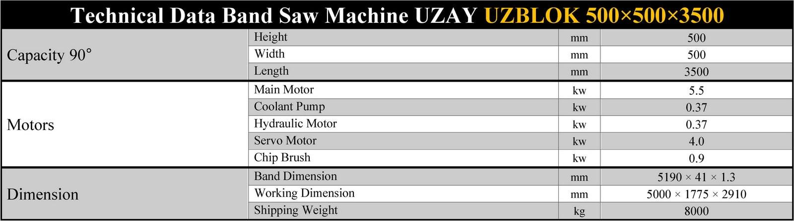 Uzay UZBLOK - مشخصات فنی دستگاه اره نواری عمود بر برش فلز اوزای